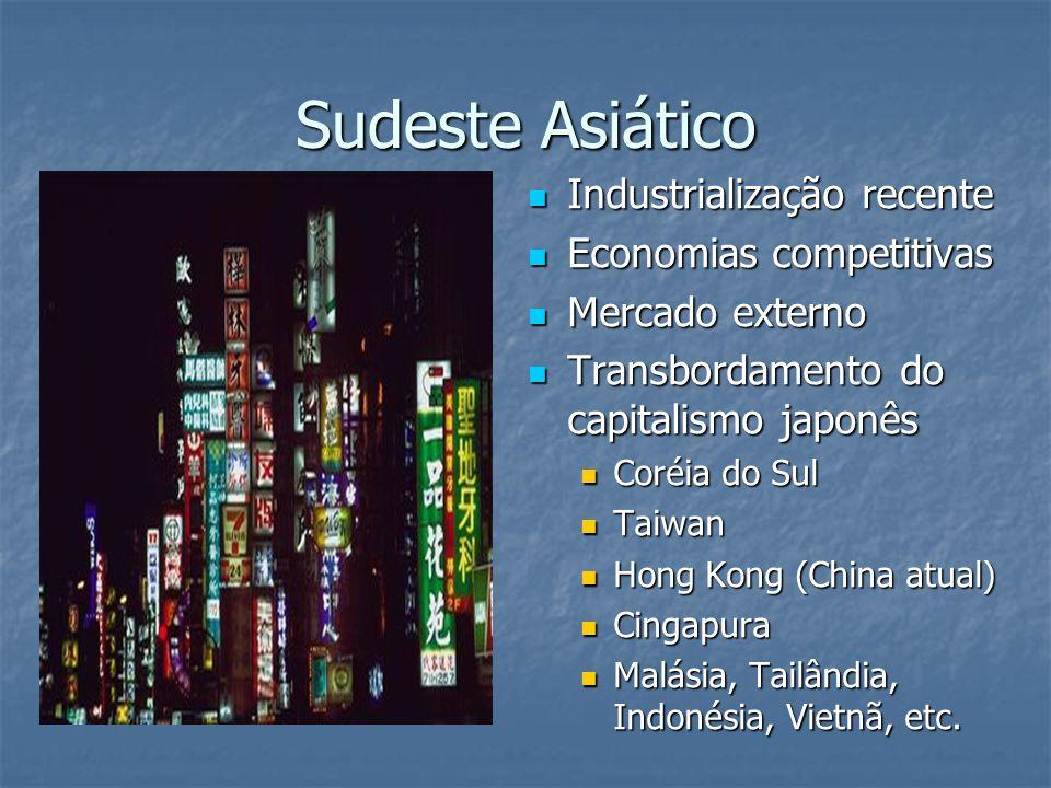 Sudeste Asiático Industrialização recente Economias competitivas