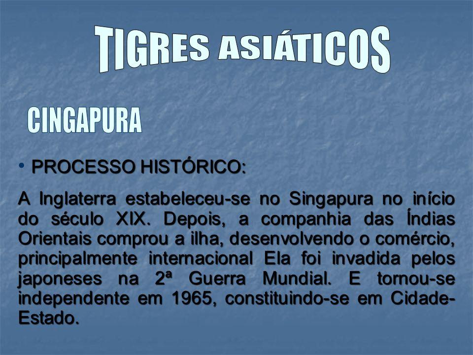 TIGRES ASIÁTICOS CINGAPURA PROCESSO HISTÓRICO:
