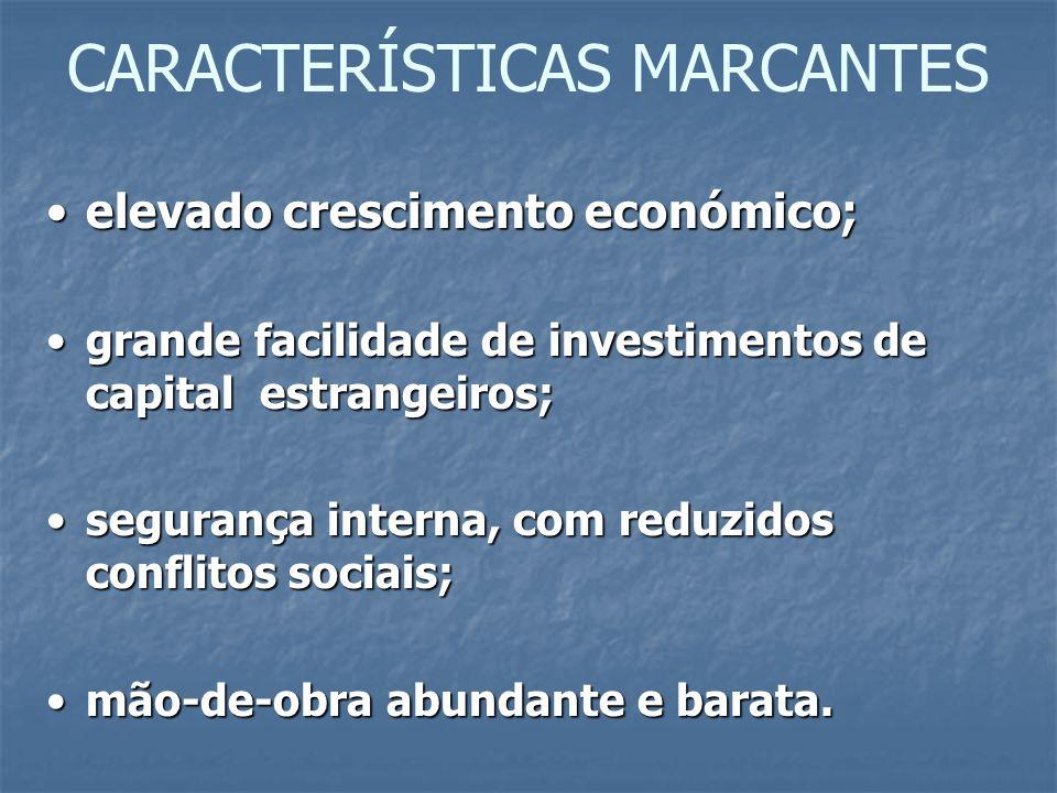 CARACTERÍSTICAS MARCANTES