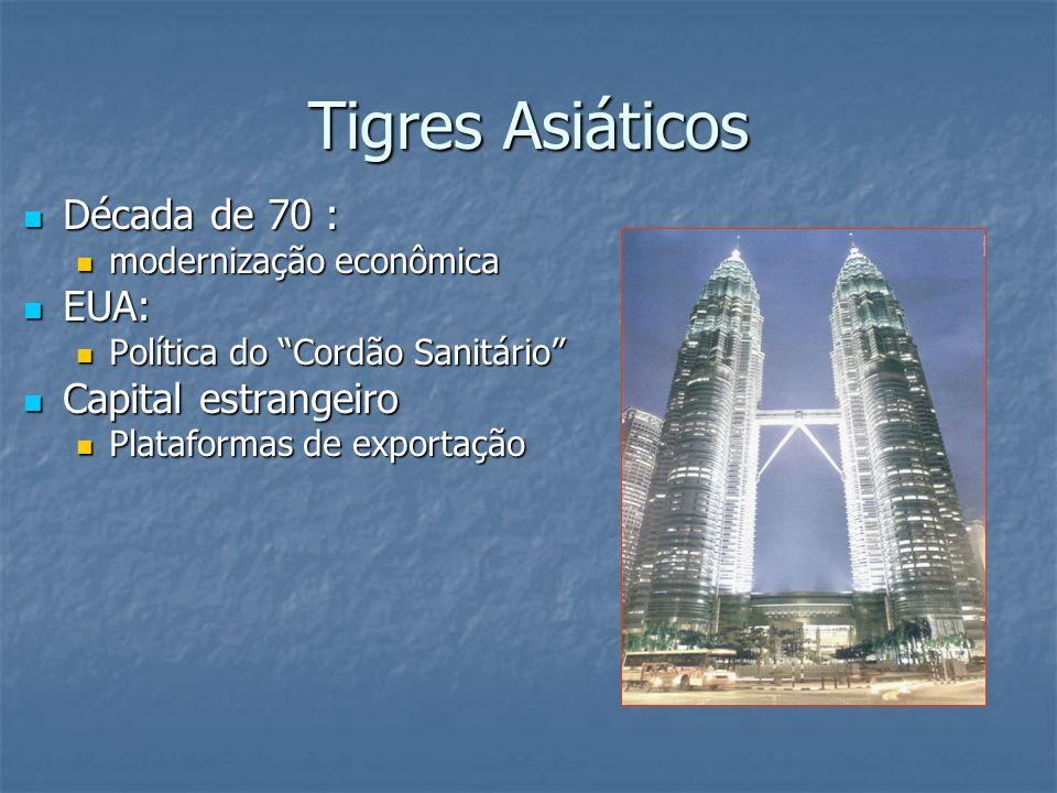 Tigres Asiáticos Década de 70 : EUA: Capital estrangeiro