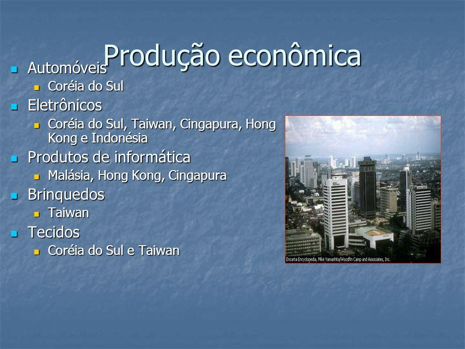 Produção econômica Automóveis Eletrônicos Produtos de informática
