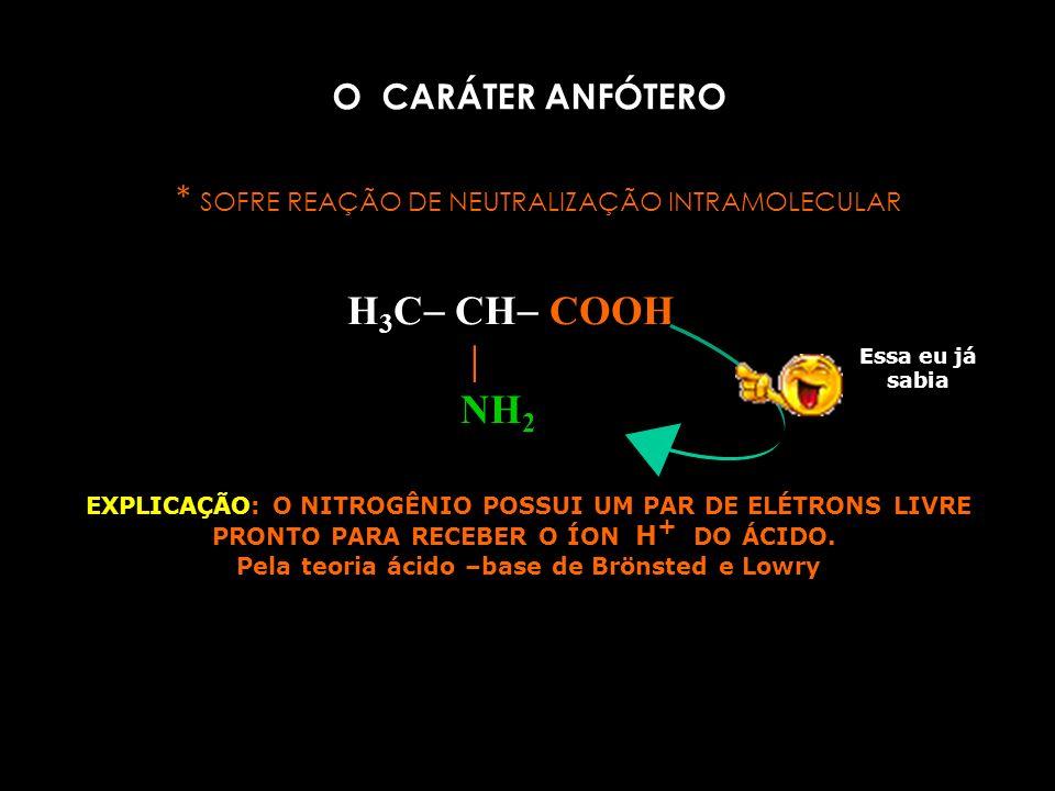 H3C CH COOH  NH2 O CARÁTER ANFÓTERO