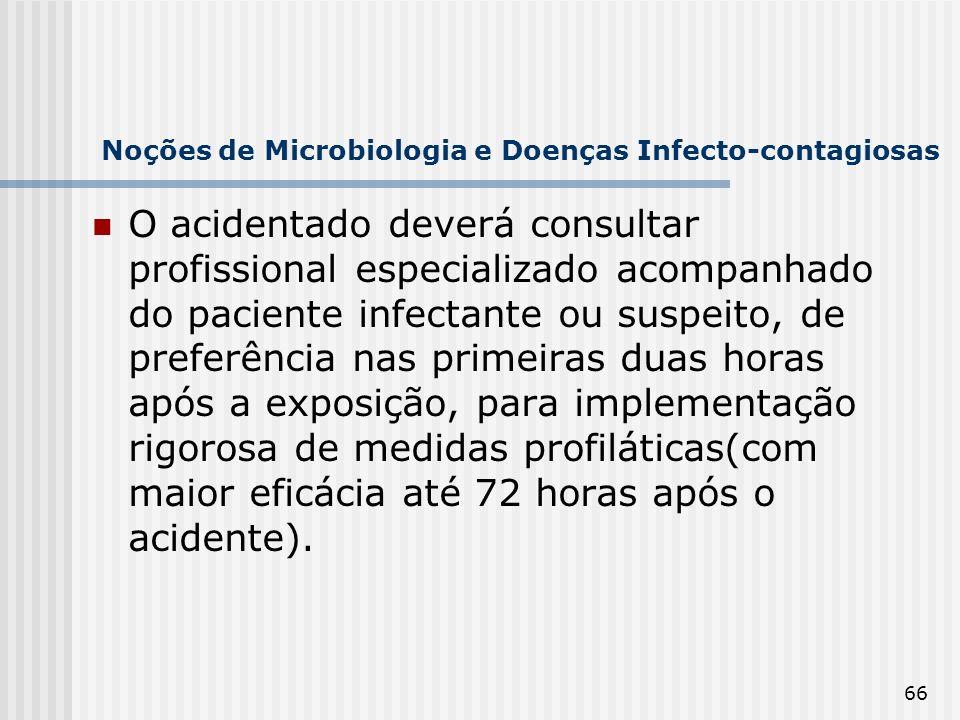 Noções de Microbiologia e Doenças Infecto-contagiosas