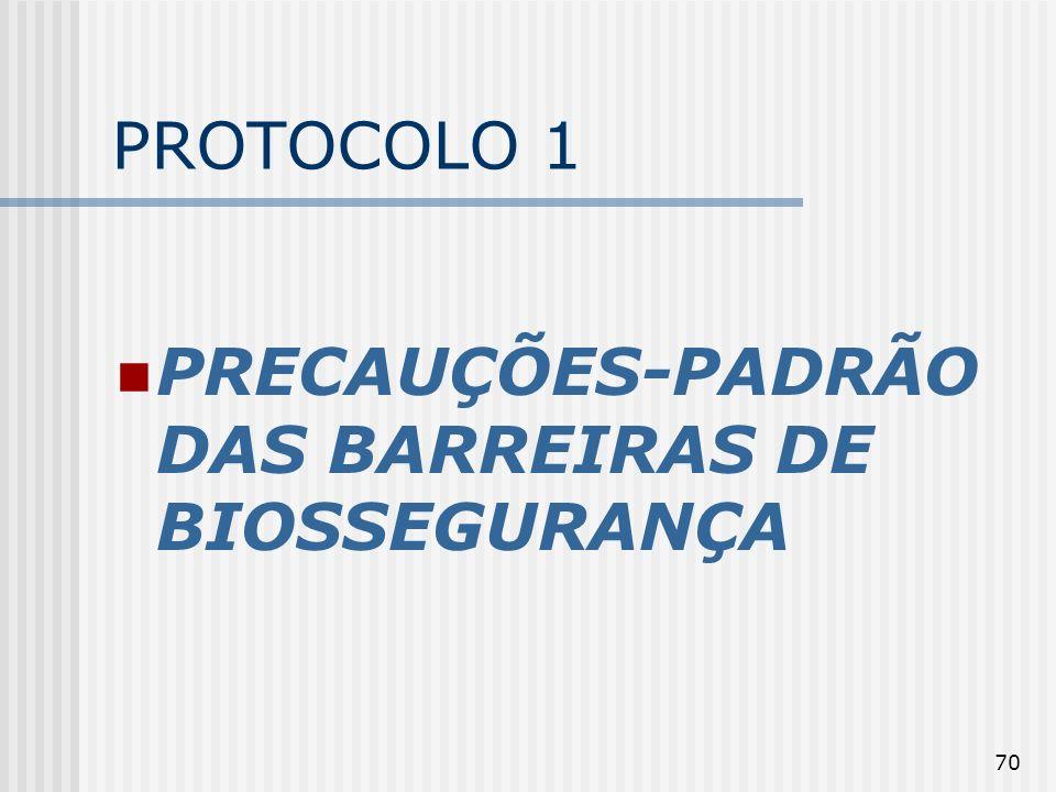 PROTOCOLO 1 PRECAUÇÕES-PADRÃO DAS BARREIRAS DE BIOSSEGURANÇA