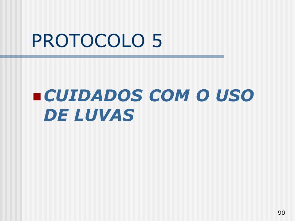 PROTOCOLO 5 CUIDADOS COM O USO DE LUVAS