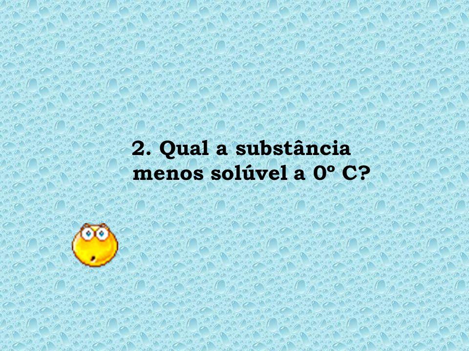 2. Qual a substância menos solúvel a 0º C