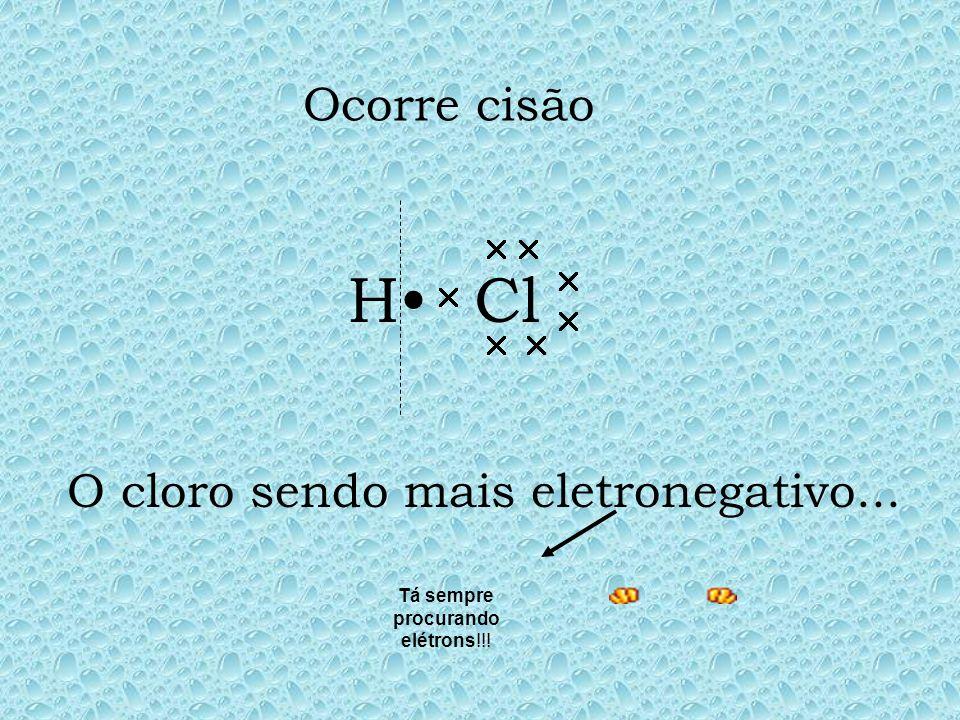 H• Cl Ocorre cisão O cloro sendo mais eletronegativo...       