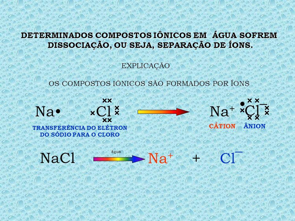 Na+ Cl¯ • Na• Cl NaCl Na+ + Cl¯