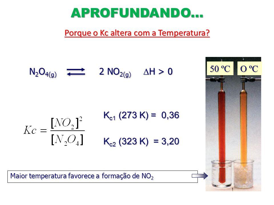 Porque o Kc altera com a Temperatura