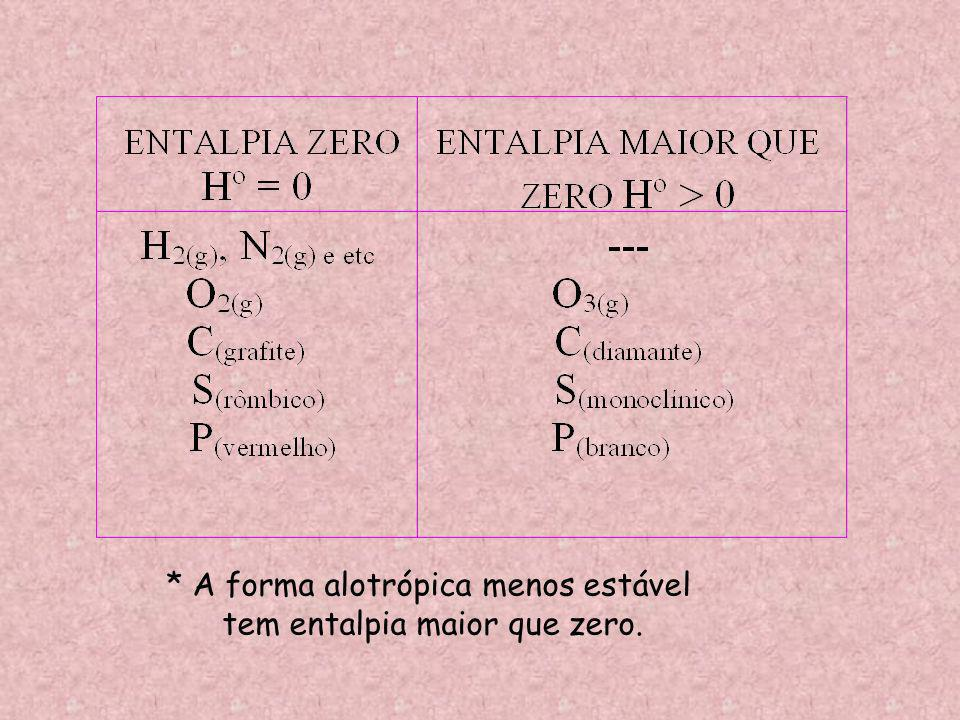 * A forma alotrópica menos estável tem entalpia maior que zero.