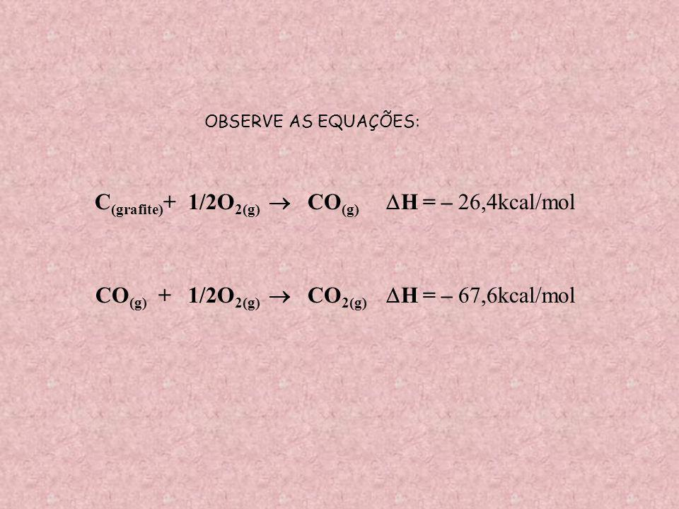 C(grafite)+ 1/2O2(g)  CO(g) H = – 26,4kcal/mol