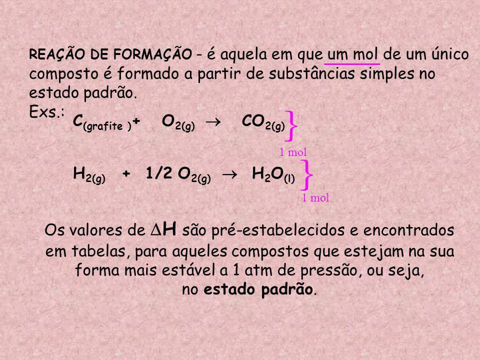   composto é formado a partir de substâncias simples no