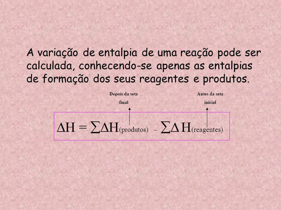 H = H(produtos) –  H(reagentes)