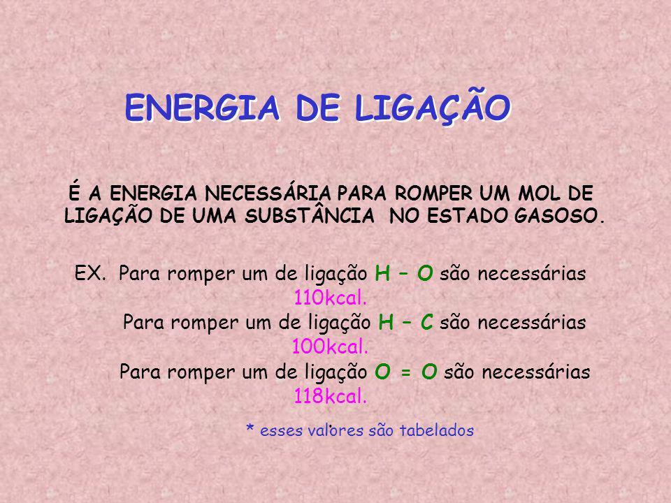 ENERGIA DE LIGAÇÃOÉ A ENERGIA NECESSÁRIA PARA ROMPER UM MOL DE. LIGAÇÃO DE UMA SUBSTÂNCIA NO ESTADO GASOSO.