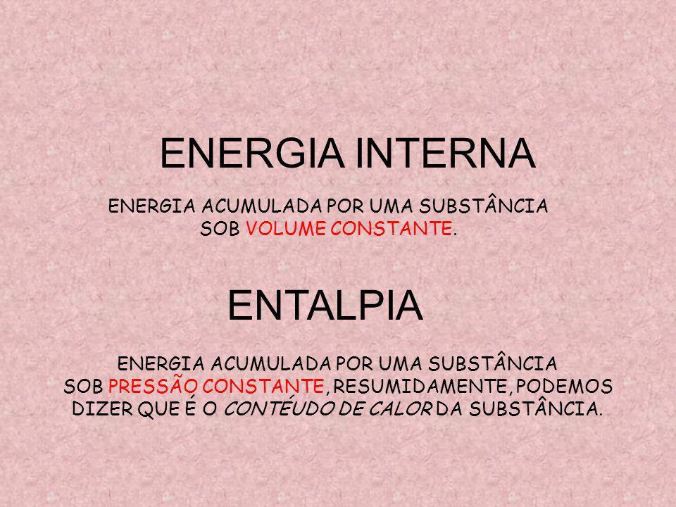 ENERGIA INTERNA ENTALPIA ENERGIA ACUMULADA POR UMA SUBSTÂNCIA