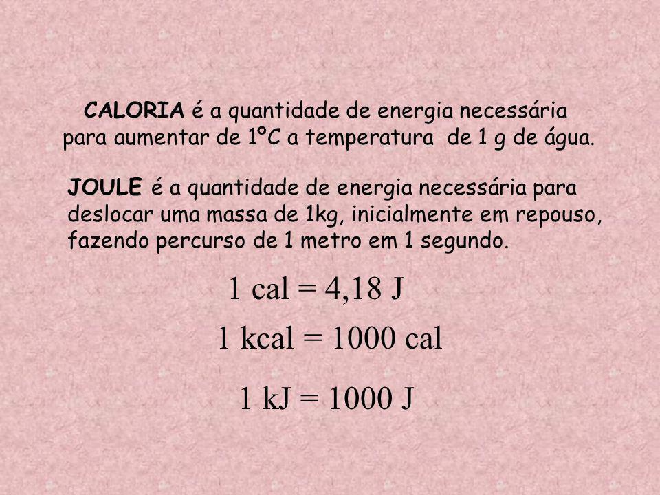 CALORIA é a quantidade de energia necessária