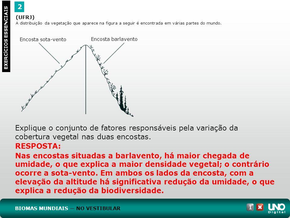 Geo-cad1-top-6 – 3 Prova 2. (UFRJ) A distribuição da vegetação que aparece na figura a seguir é encontrada em várias partes do mundo.