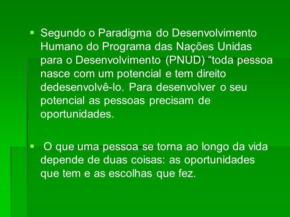 Segundo o Paradigma do Desenvolvimento Humano do Programa das Nações Unidas para o Desenvolvimento (PNUD) toda pessoa nasce com um potencial e tem direito dedesenvolvê-lo. Para desenvolver o seu potencial as pessoas precisam de oportunidades.