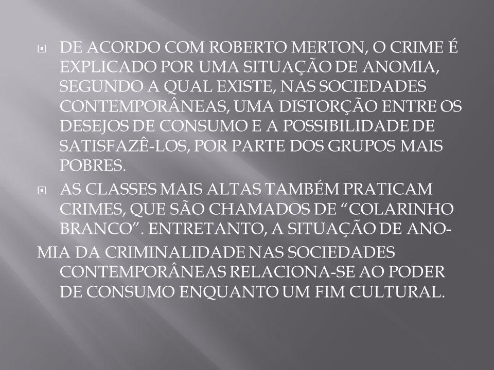 DE ACORDO COM ROBERTO MERTON, O CRIME É EXPLICADO POR UMA SITUAÇÃO DE ANOMIA, SEGUNDO A QUAL EXISTE, NAS SOCIEDADES CONTEMPORÂNEAS, UMA DISTORÇÃO ENTRE OS DESEJOS DE CONSUMO E A POSSIBILIDADE DE SATISFAZÊ-LOS, POR PARTE DOS GRUPOS MAIS POBRES.