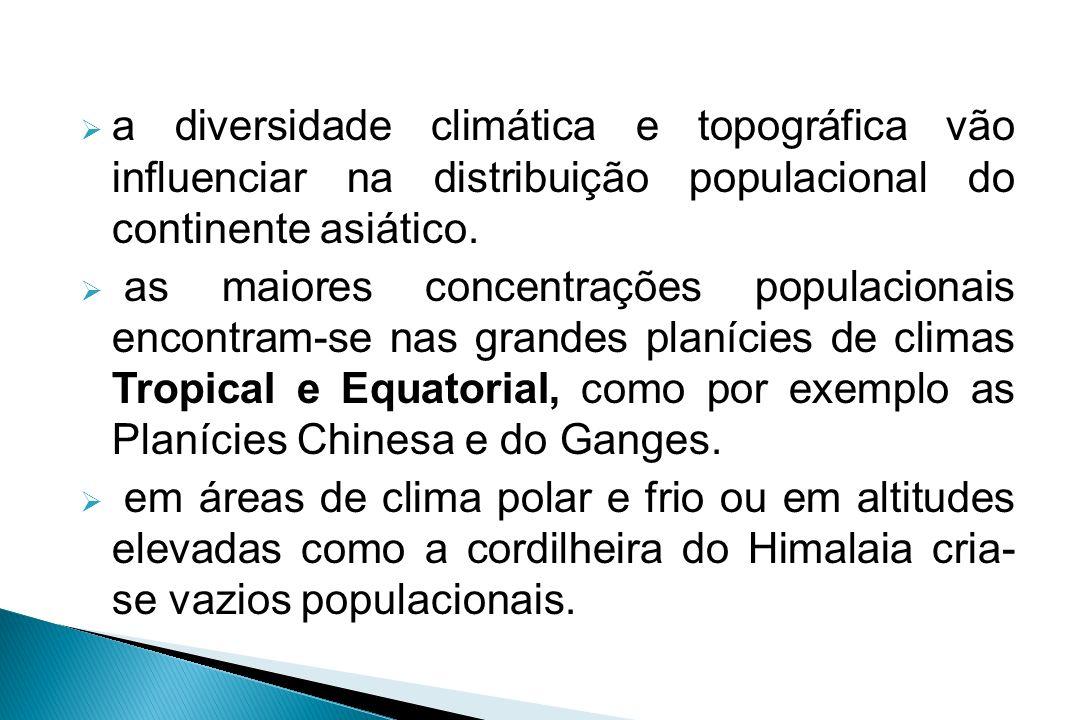 a diversidade climática e topográfica vão influenciar na distribuição populacional do continente asiático.