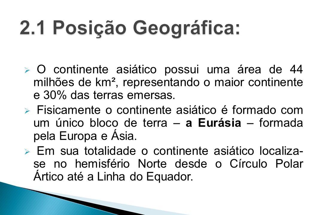 2.1 Posição Geográfica: O continente asiático possui uma área de 44 milhões de km², representando o maior continente e 30% das terras emersas.