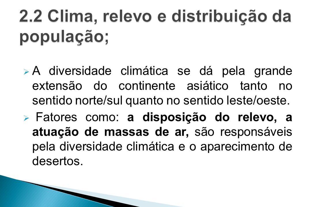 2.2 Clima, relevo e distribuição da população;