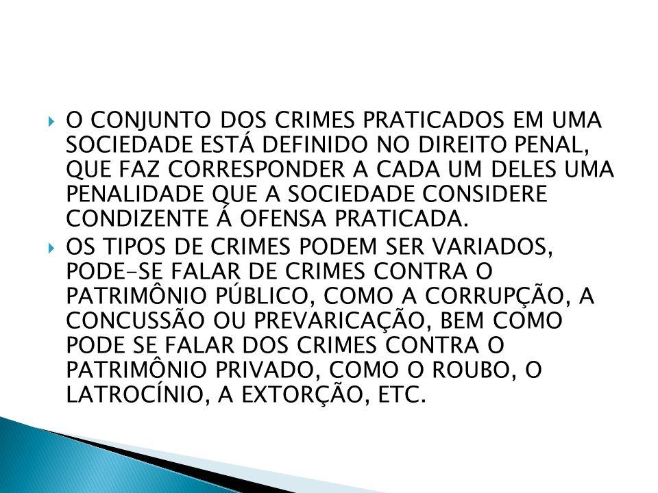 O CONJUNTO DOS CRIMES PRATICADOS EM UMA SOCIEDADE ESTÁ DEFINIDO NO DIREITO PENAL, QUE FAZ CORRESPONDER A CADA UM DELES UMA PENALIDADE QUE A SOCIEDADE CONSIDERE CONDIZENTE Á OFENSA PRATICADA.