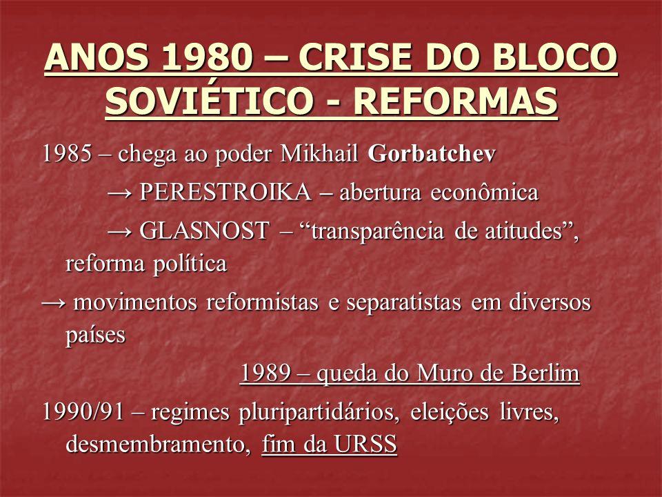 ANOS 1980 – CRISE DO BLOCO SOVIÉTICO - REFORMAS