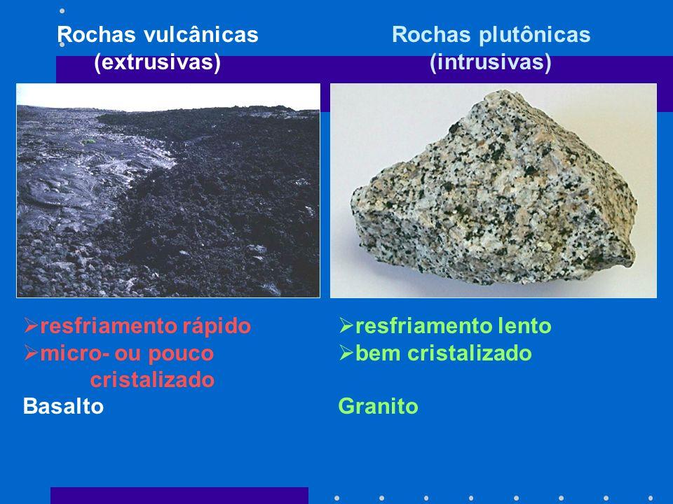 Rochas vulcânicas (extrusivas) Rochas plutônicas. (intrusivas) resfriamento rápido. micro- ou pouco cristalizado.
