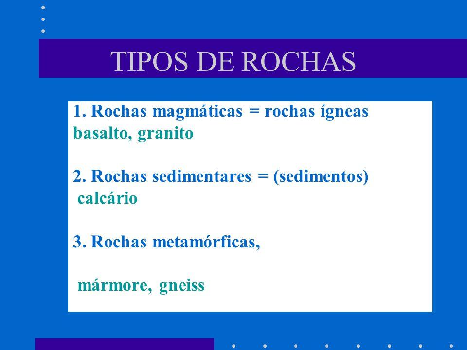 TIPOS DE ROCHAS 1. Rochas magmáticas = rochas ígneas basalto, granito