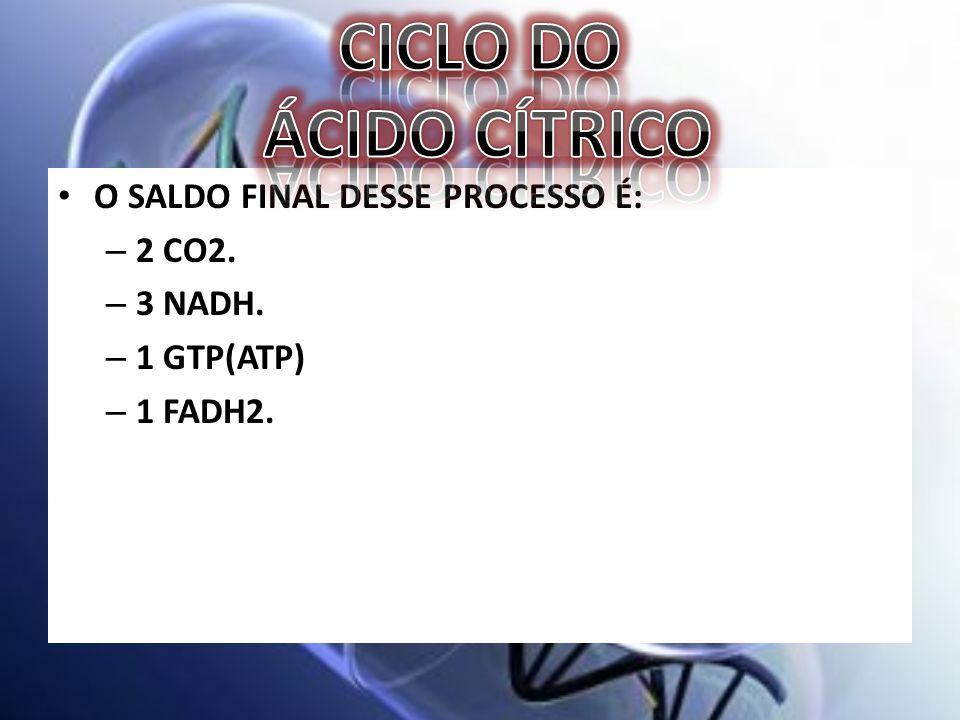 CICLO DO ÁCIDO CÍTRICO O SALDO FINAL DESSE PROCESSO É: 2 CO2. 3 NADH.