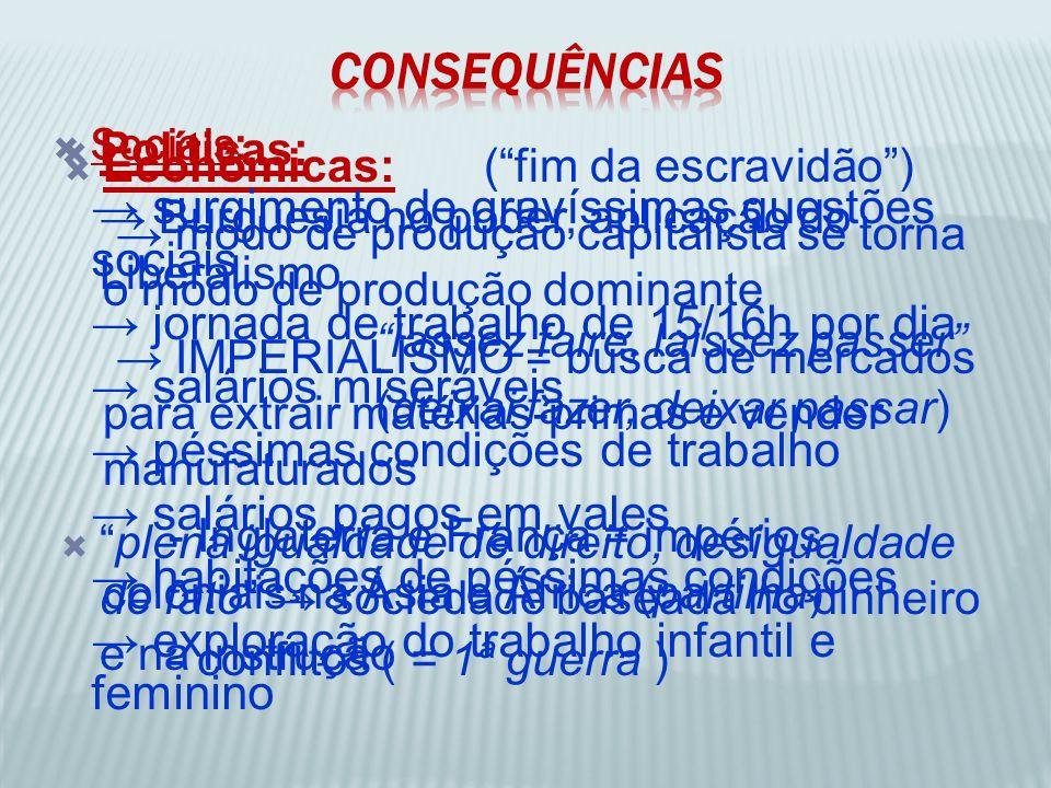 Consequências → jornada de trabalho de 15/16h por dia