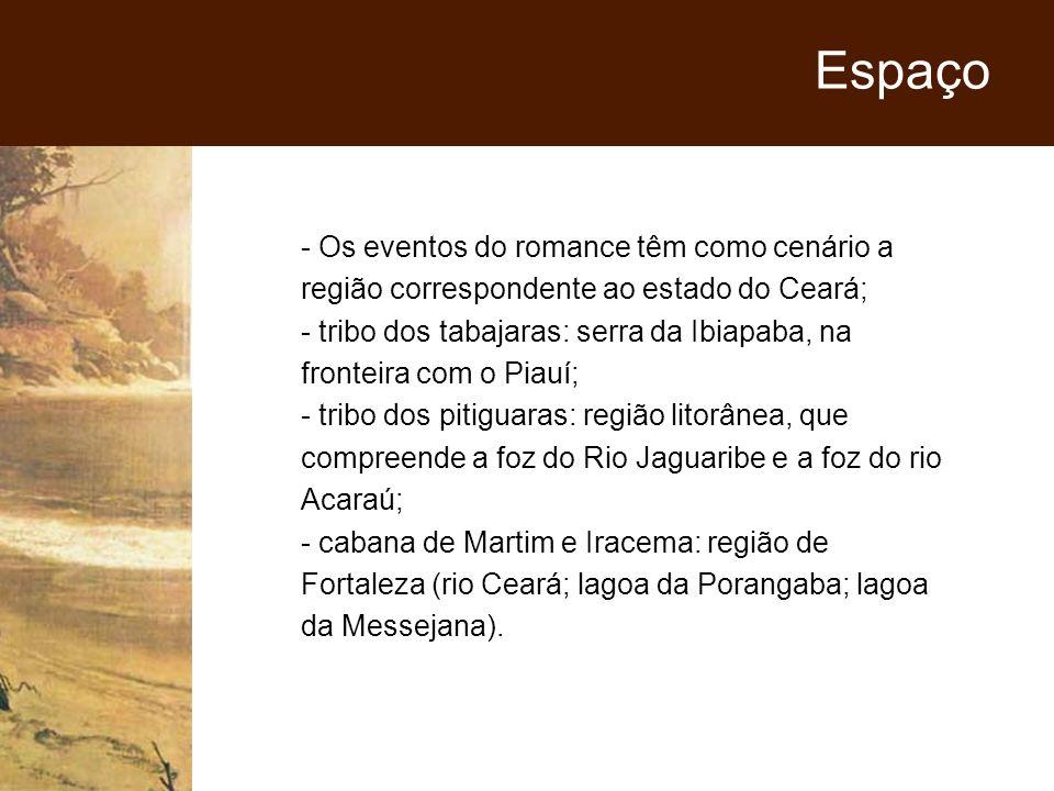 Espaço- Os eventos do romance têm como cenário a região correspondente ao estado do Ceará;
