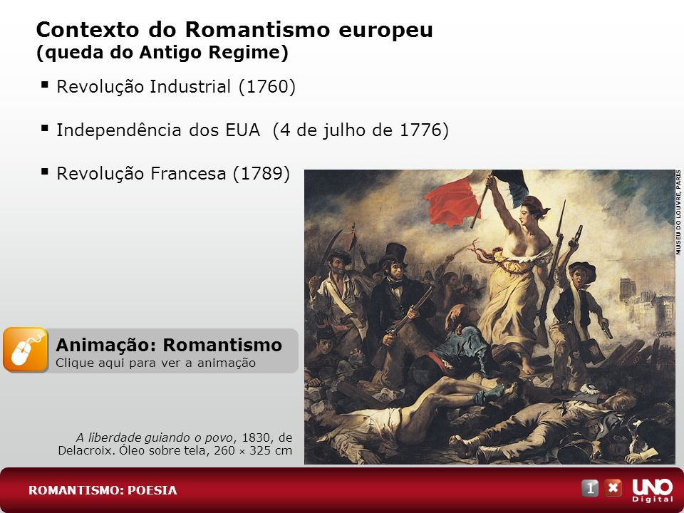 Contexto do Romantismo europeu (queda do Antigo Regime)