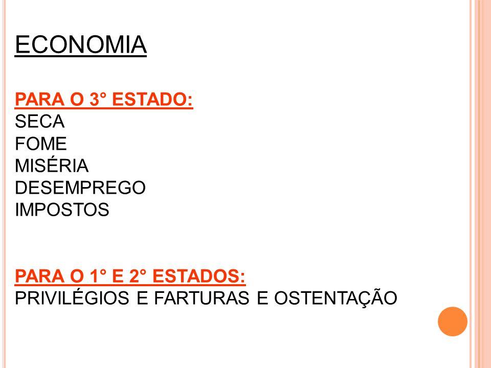 ECONOMIA PARA O 3° ESTADO: SECA FOME MISÉRIA DESEMPREGO IMPOSTOS PARA O 1° E 2° ESTADOS: PRIVILÉGIOS E FARTURAS E OSTENTAÇÃO