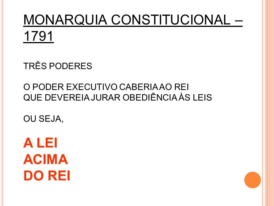 MONARQUIA CONSTITUCIONAL –1791 TRÊS PODERES O PODER EXECUTIVO CABERIA AO REI QUE DEVEREIA JURAR OBEDIÊNCIA ÀS LEIS OU SEJA, A LEI ACIMA DO REI