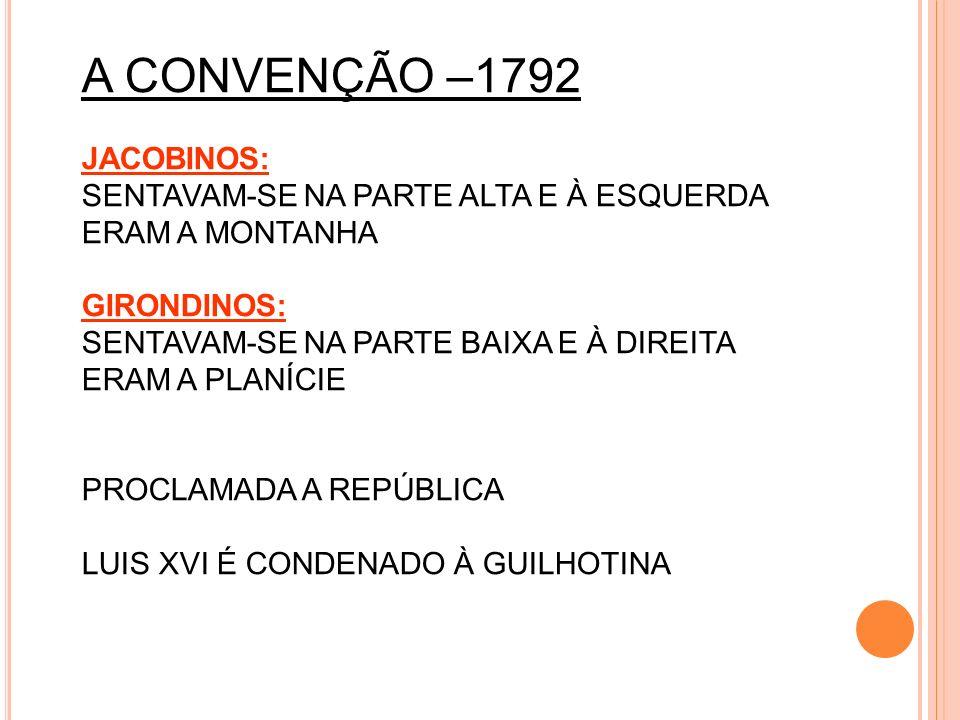 A CONVENÇÃO –1792 JACOBINOS: SENTAVAM-SE NA PARTE ALTA E À ESQUERDA ERAM A MONTANHA GIRONDINOS: SENTAVAM-SE NA PARTE BAIXA E À DIREITA ERAM A PLANÍCIE PROCLAMADA A REPÚBLICA LUIS XVI É CONDENADO À GUILHOTINA