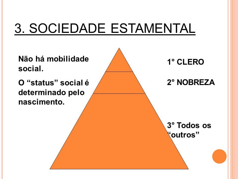 3. SOCIEDADE ESTAMENTAL Não há mobilidade social. 1° CLERO