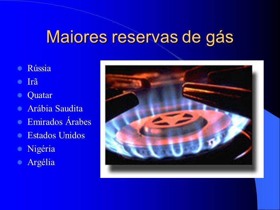 Maiores reservas de gás