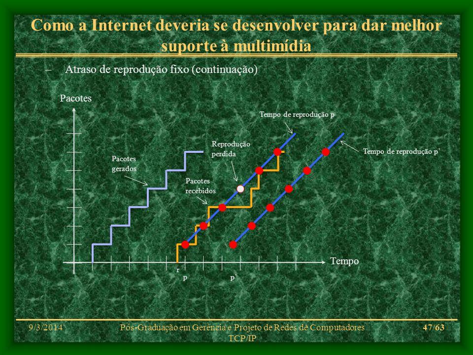 Pós-Graduação em Gerência e Projeto de Redes de Computadores
