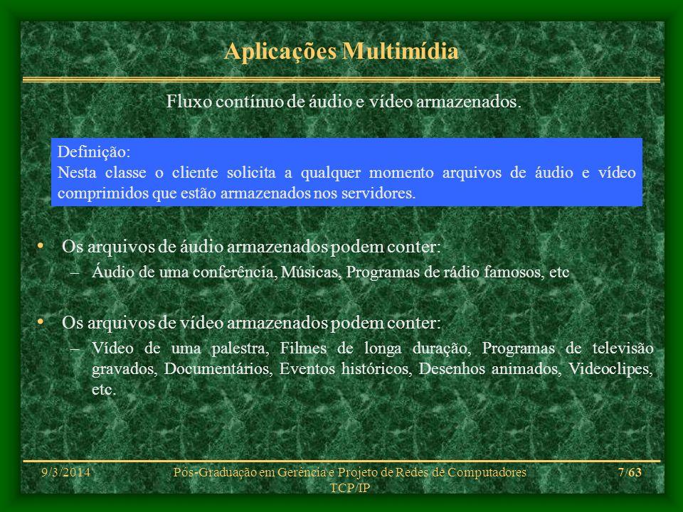 Aplicações Multimídia