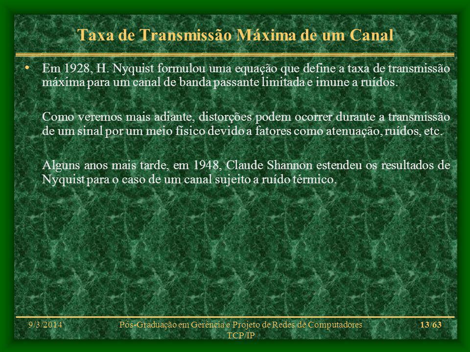 Taxa de Transmissão Máxima de um Canal