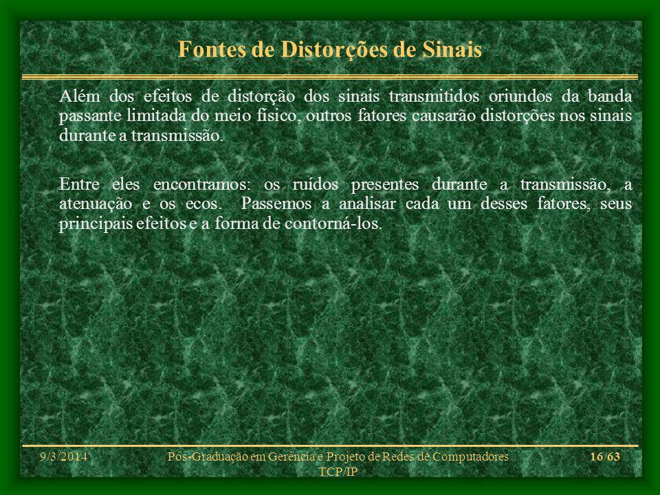 Fontes de Distorções de Sinais