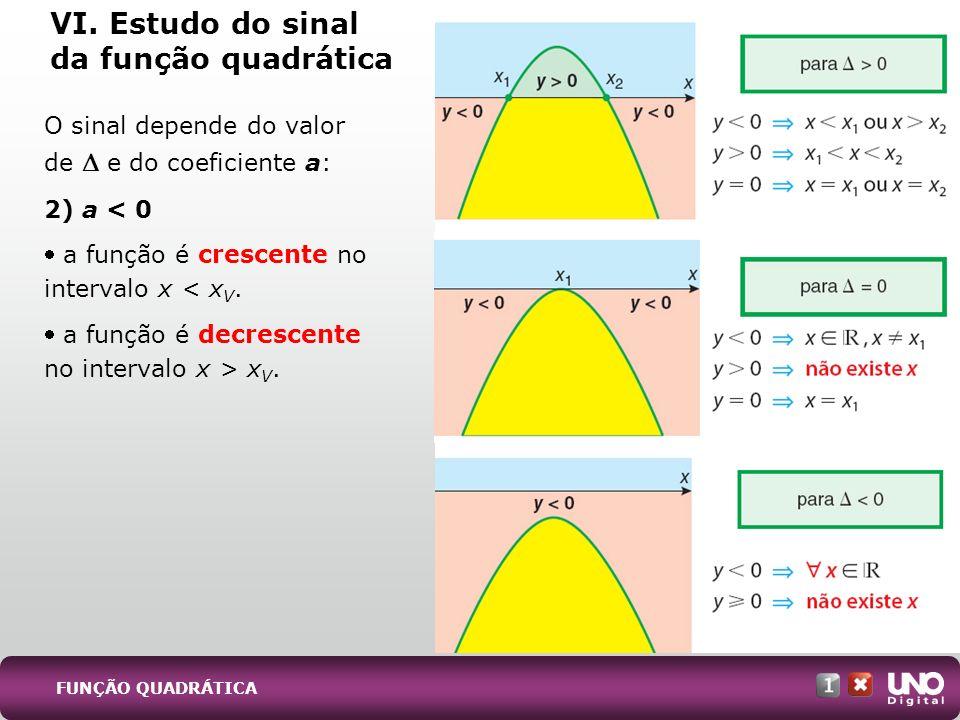 VI. Estudo do sinal da função quadrática