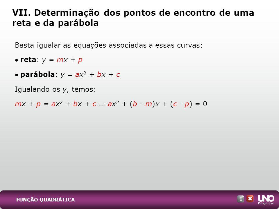 VII. Determinação dos pontos de encontro de uma reta e da parábola