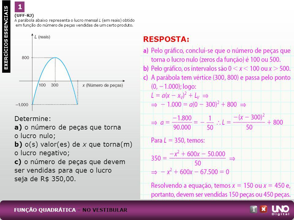 RESPOSTA: 1 Determine: a) o número de peças que torna o lucro nulo;