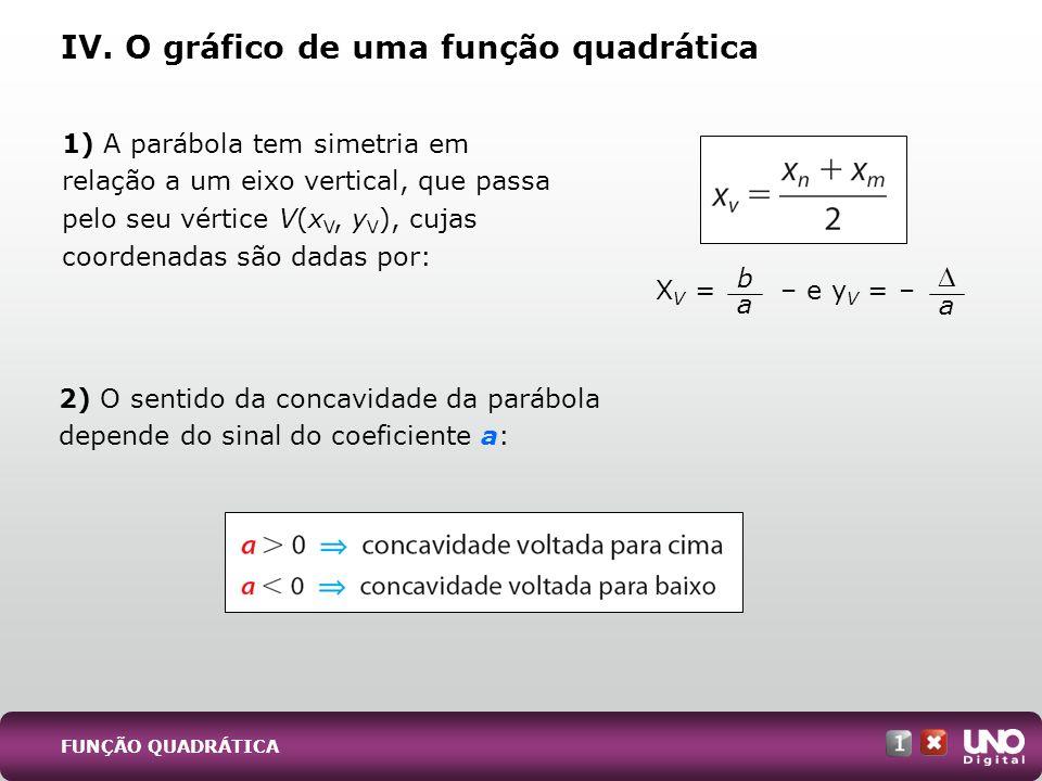 IV. O gráfico de uma função quadrática