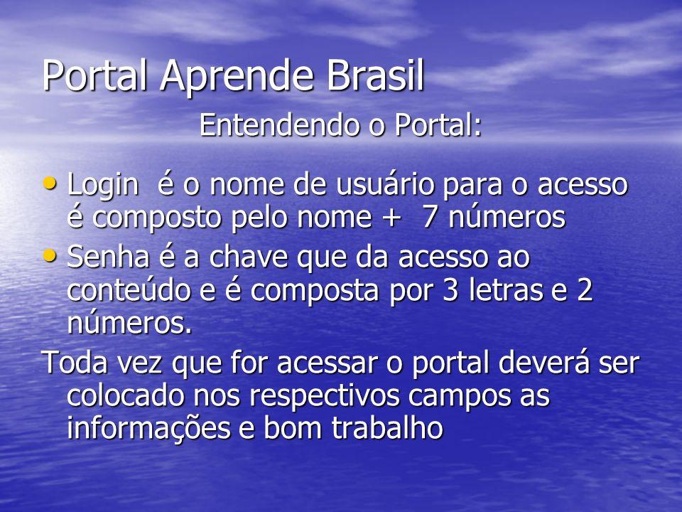 Portal Aprende Brasil Entendendo o Portal: