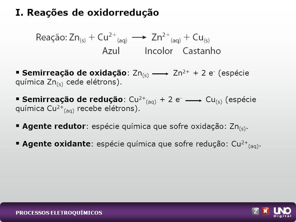 I. Reações de oxidorredução
