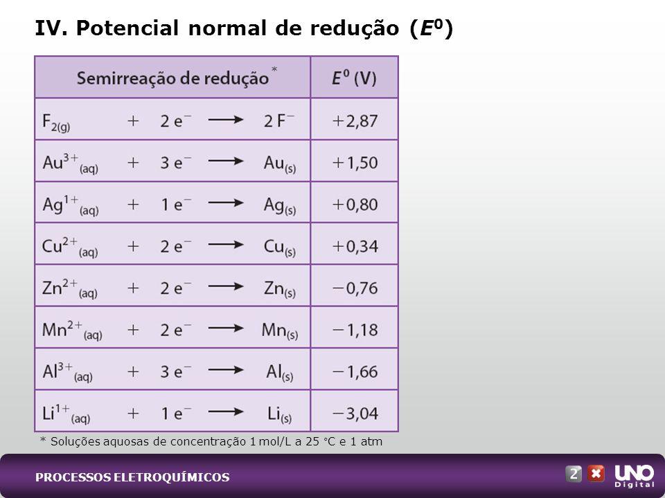 IV. Potencial normal de redução (E0)